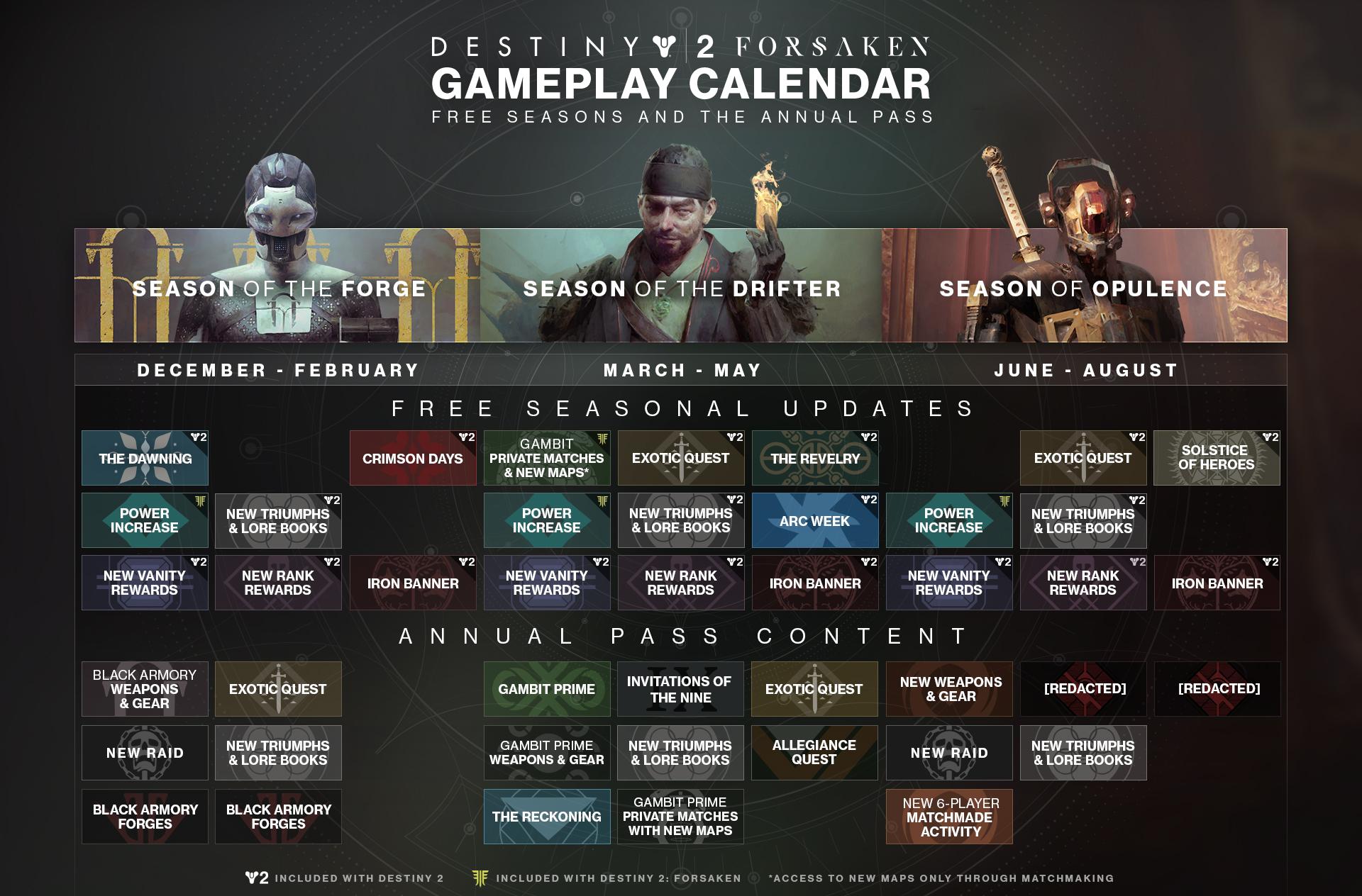 La Temporada del Nómada de Destiny 2 llega con aventuras excepcionales y nuevas actividades 'endgame'