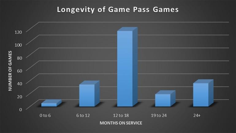 Imagen de Xbox Game Pass