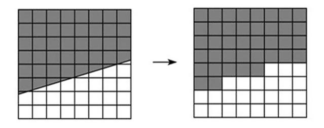 Supersampling: qué es y porqué mi juego se ve mejor