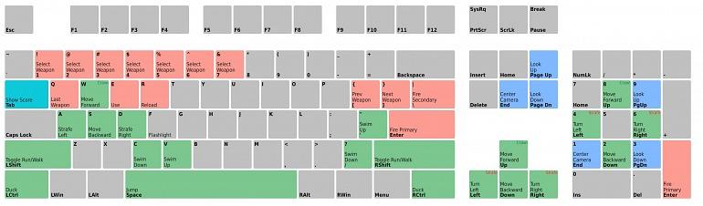 Las flechas de dirección y control para disparar era la forma estándar a la que jugar el título de Id Software en su salida.