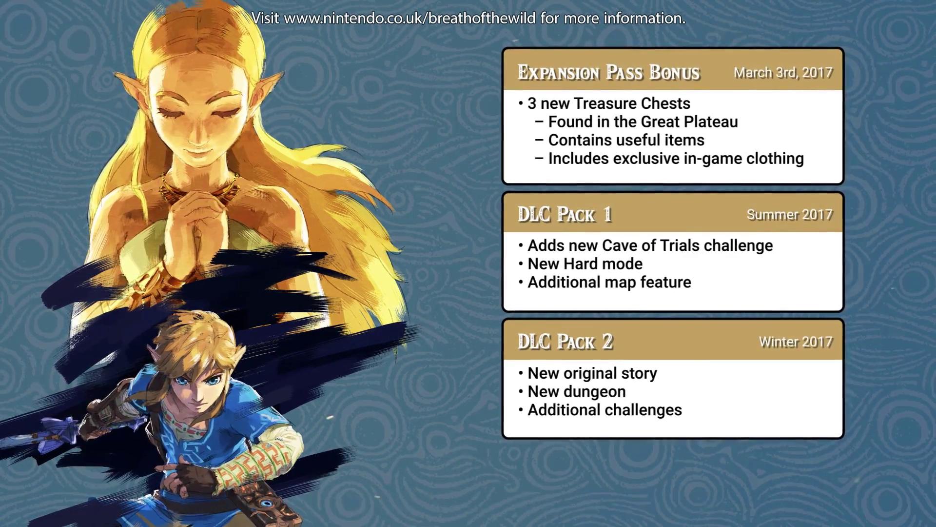 Zelda: Breath of the Wild tendrá contenidos adicionales de pago