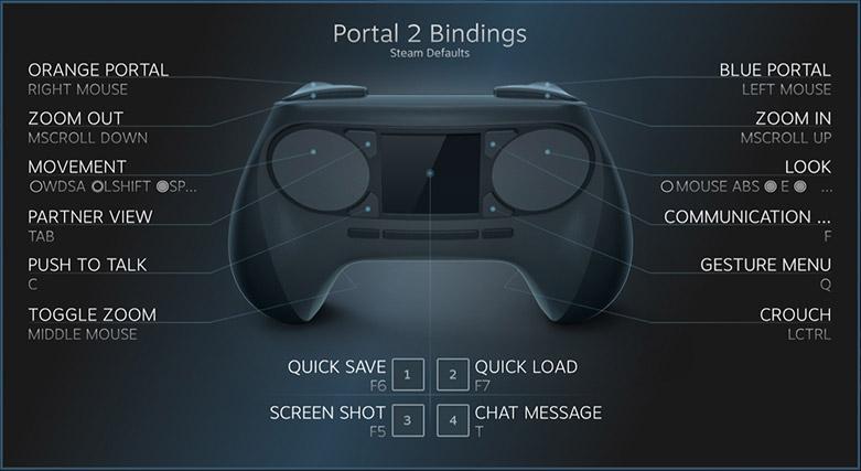 Valve presenta su mando Steam Controller